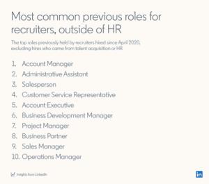 Functies uitgezonderd HR en recuiter